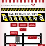 Warehouse Dangers & Safety (Free Infographic!)